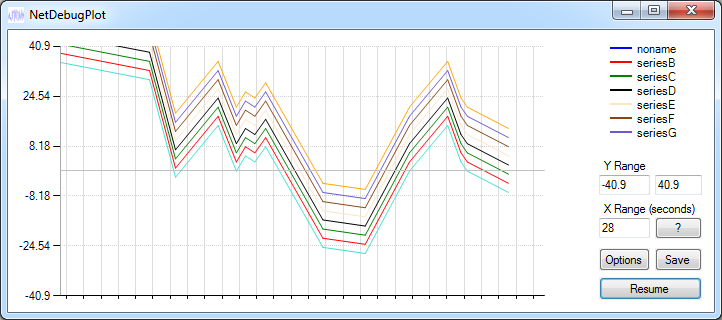 NetDebugPlot series in real-time chart screenshot